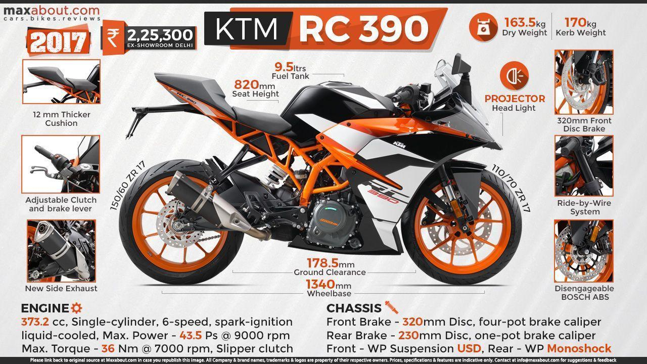 Quick Facts About 2017 KTM RC 390