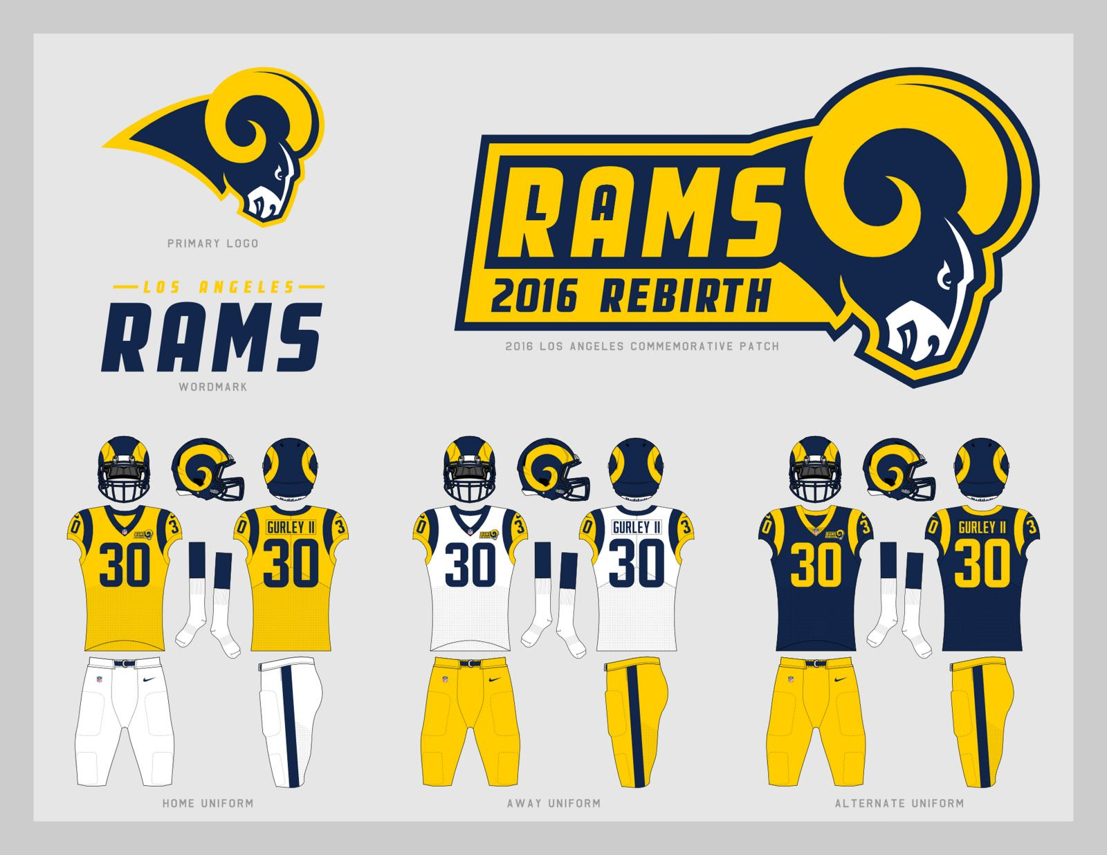 Uni Watch contest results -- How you'd redesign the Rams for ...