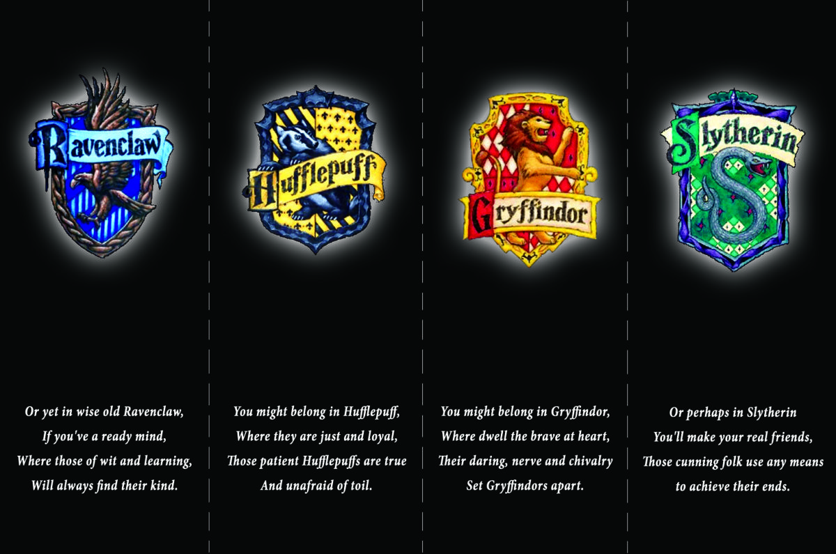 57 Best Free Harry Potter Hogwarts House Wallpapers