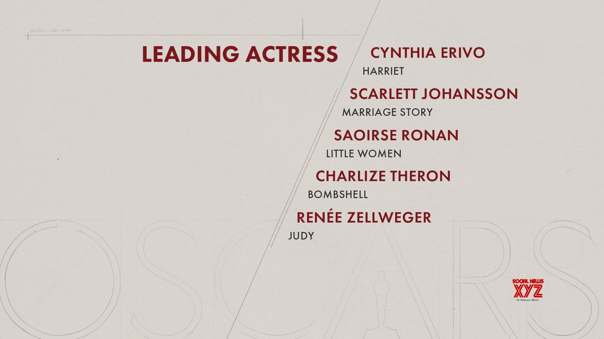 Oscars 2020 Nominees For Leading Actress