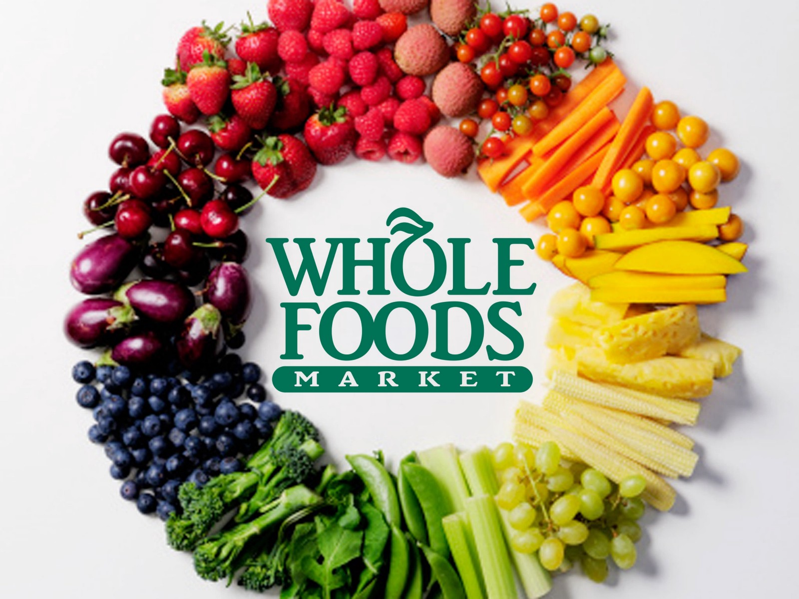 How Whole Foods Went From Undervalued To Overvalued